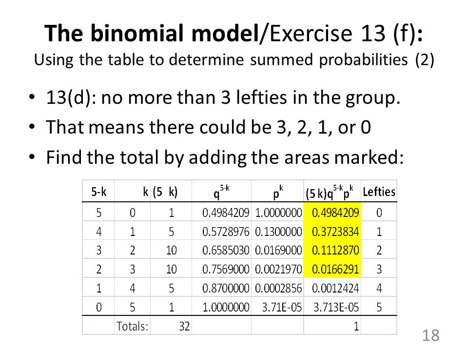 The binomial model/Exercise 13 (f): Using the table to determine summed probabilities (2)
