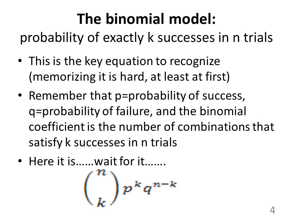 The binomial model: probability of exactly k successes in n trials