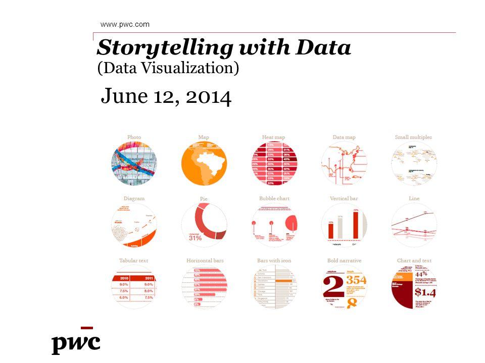 Storytelling with Data (Data Visualization)
