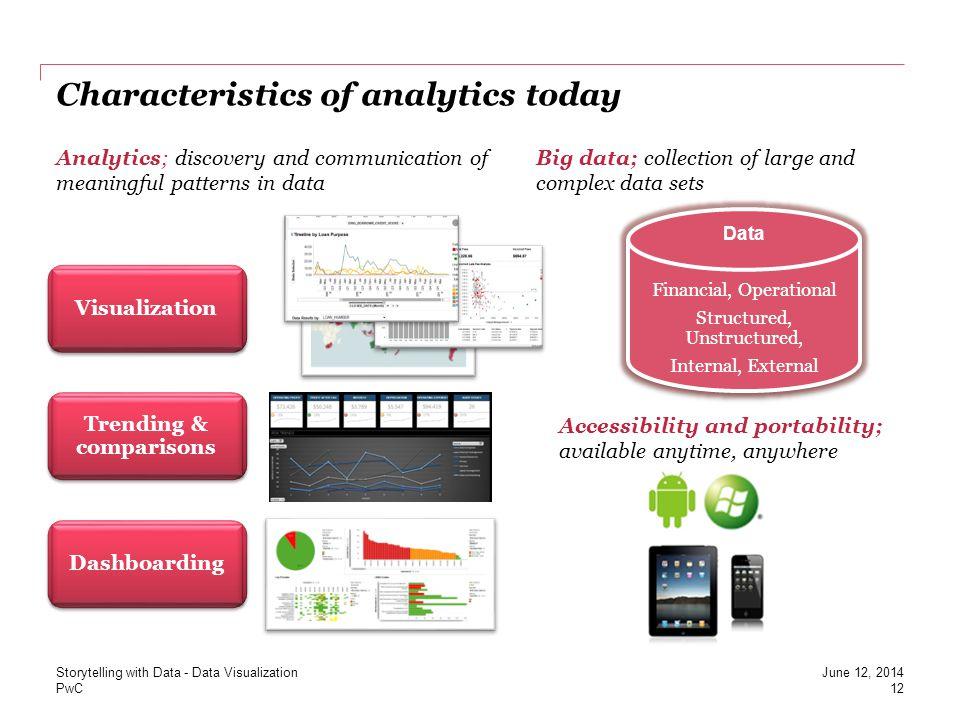 Characteristics of analytics today
