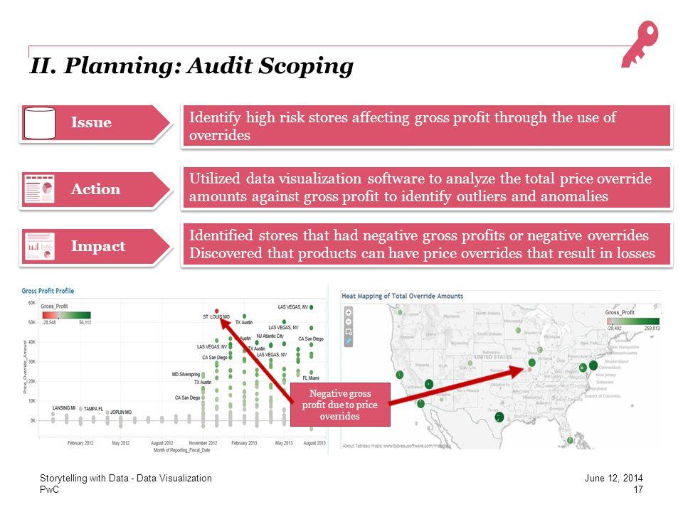 II. Planning: Audit Scoping