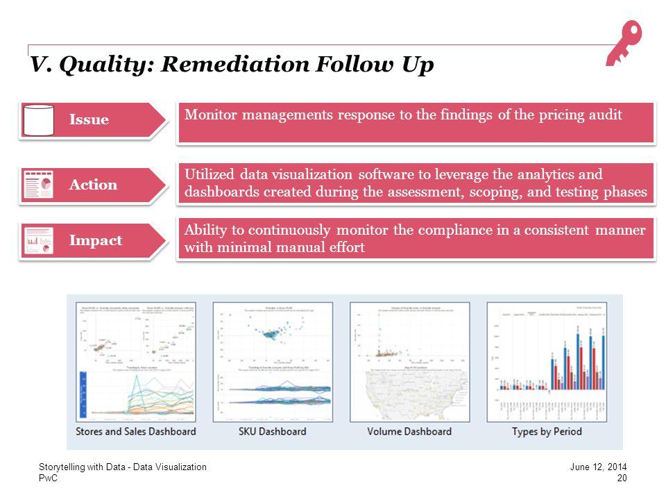 V. Quality: Remediation Follow Up