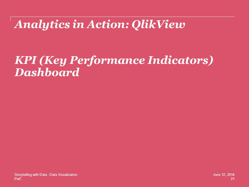 Analytics in Action: QlikView KPI (Key Performance Indicators) Dashboard