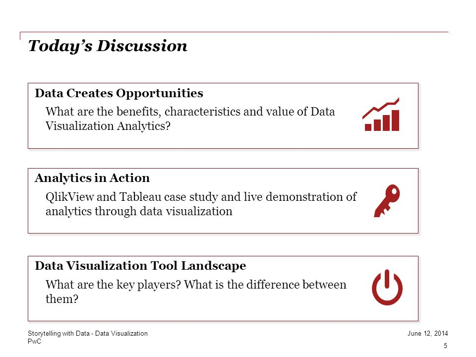 Today's Discussion Data Creates Opportunities