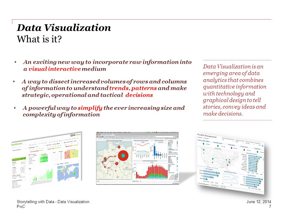 Data Visualization What is it