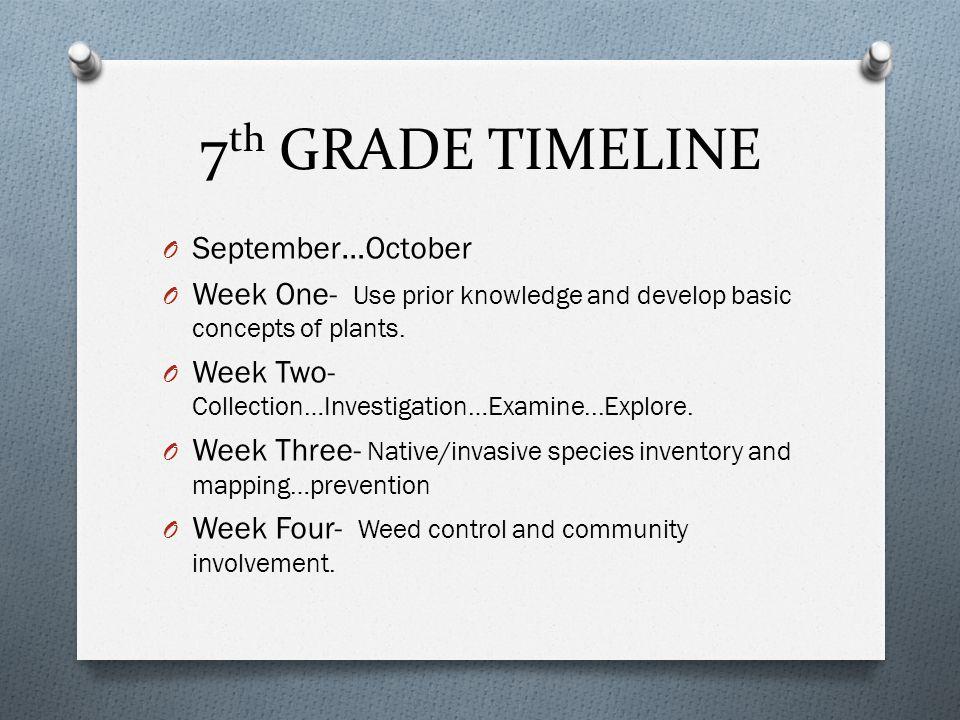 7th GRADE TIMELINE September…October