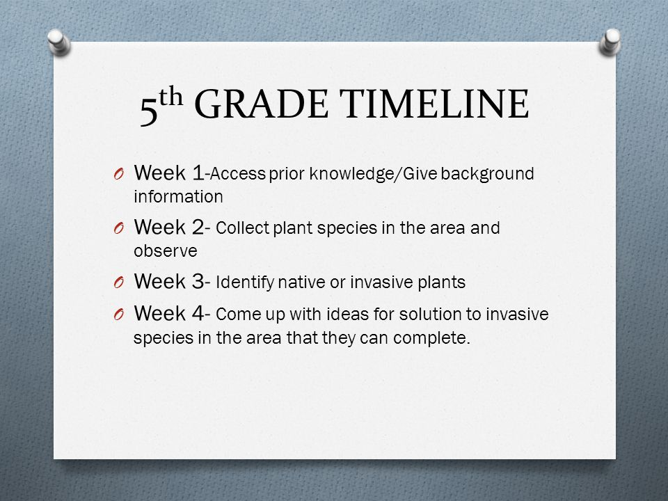 5th GRADE TIMELINE Week 1-Access prior knowledge/Give background information. Week 2- Collect plant species in the area and observe.