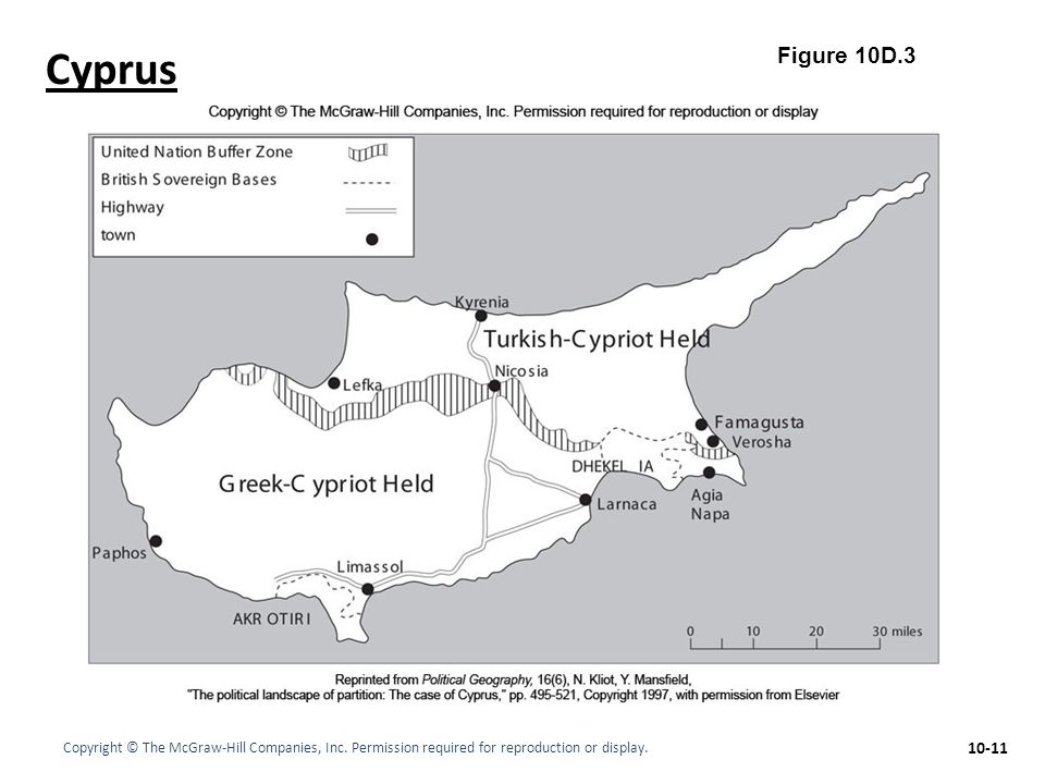 Cyprus Figure 10D.3. Copyright © The McGraw-Hill Companies, Inc.