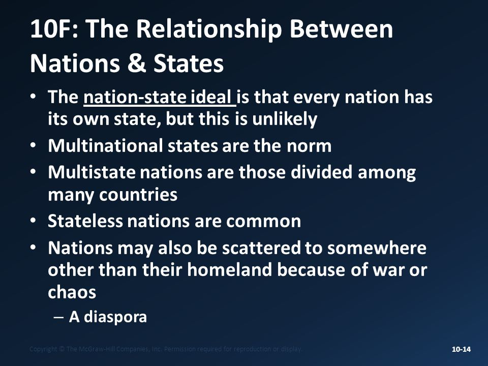 10F: The Relationship Between Nations & States