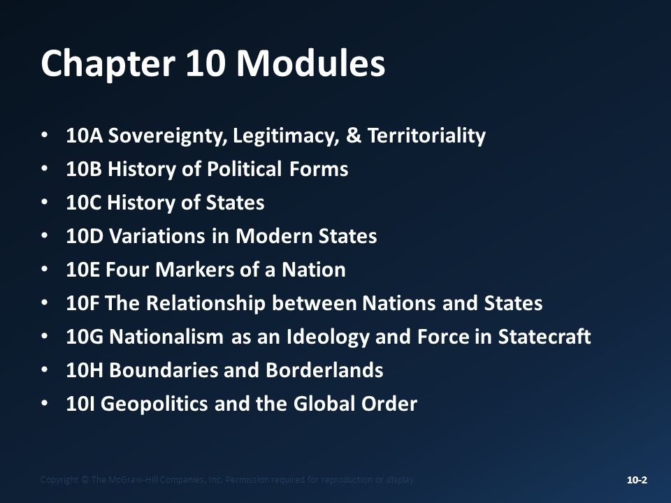 Chapter 10 Modules 10A Sovereignty, Legitimacy, & Territoriality