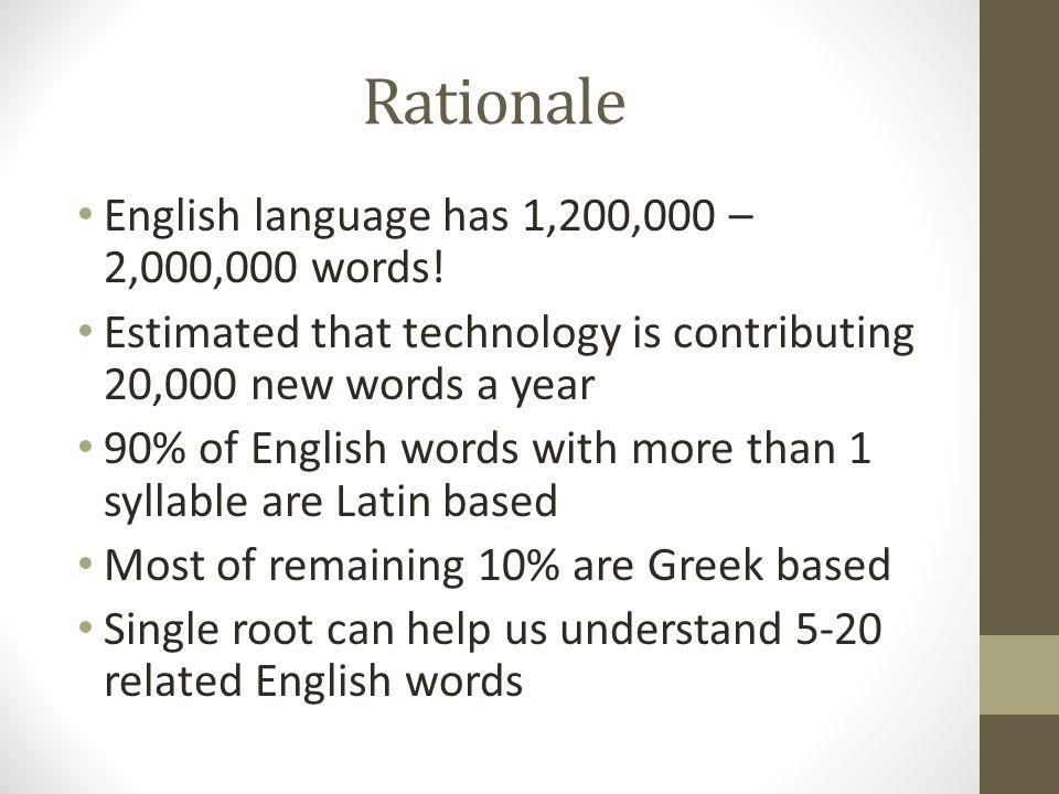 Rationale English language has 1,200,000 – 2,000,000 words!