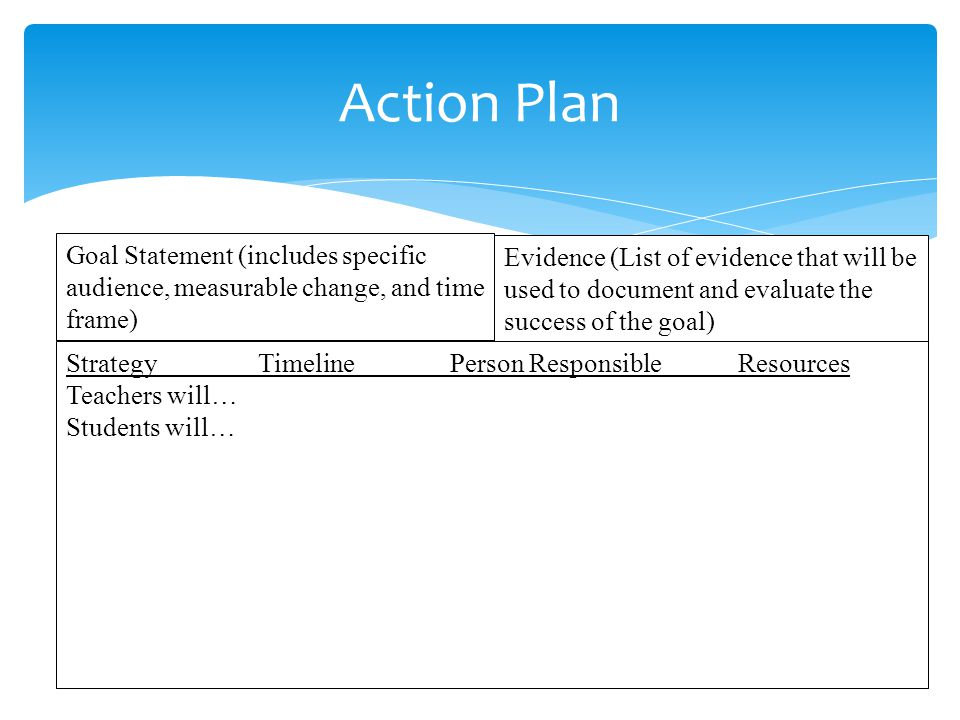Action Plan Goal Statement (includes specific audience, measurable change, and time frame)