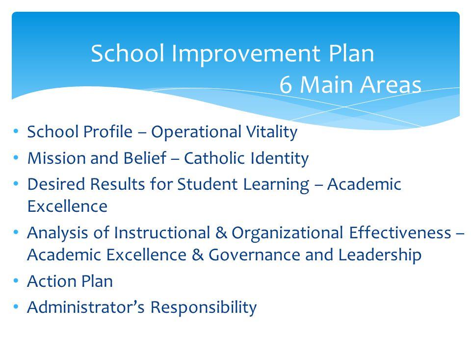School Improvement Plan 6 Main Areas