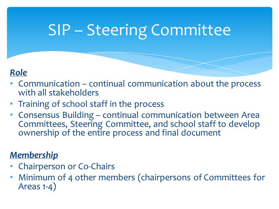 SIP – Steering Committee