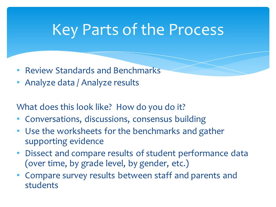 Key Parts of the Process