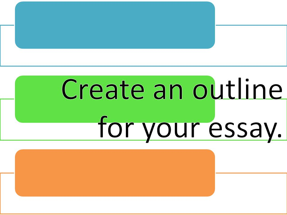 Create an outline for your essay.