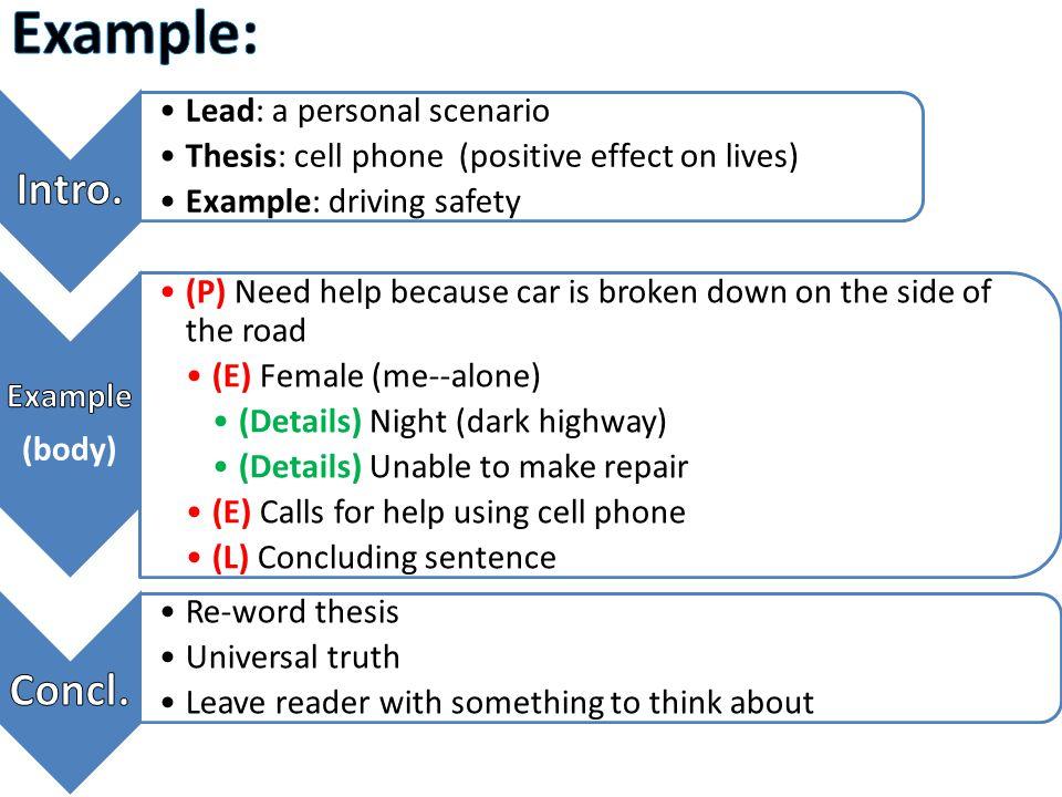 Example: Intro. Concl. Lead: a personal scenario