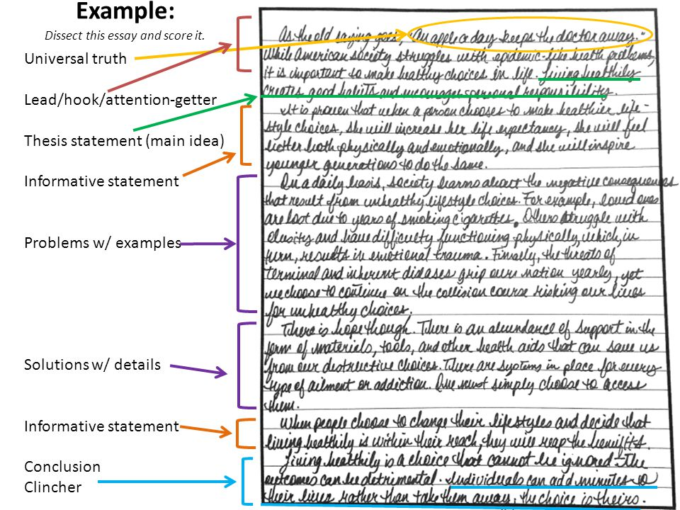 good clinchers for essays Powered writing © 2011 introductions and conclusions grabbers and clinchers 1 powered writing © 2011 grabber & clincher •writers begin with a technique meant to.