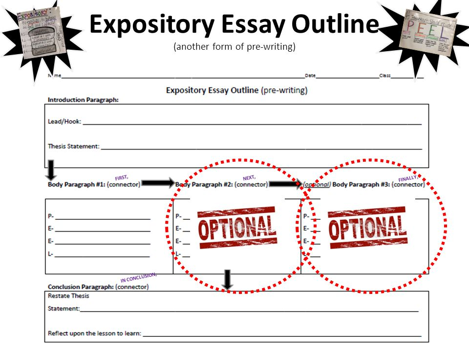 purpose of expository writing Learn how to write an expository essay with this guide to the different types of exposition  expository writing's primary purpose is to deliver information about .