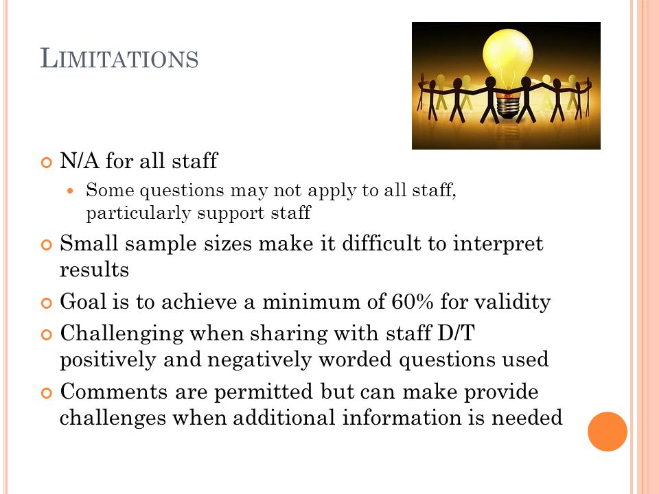 Limitations N/A for all staff