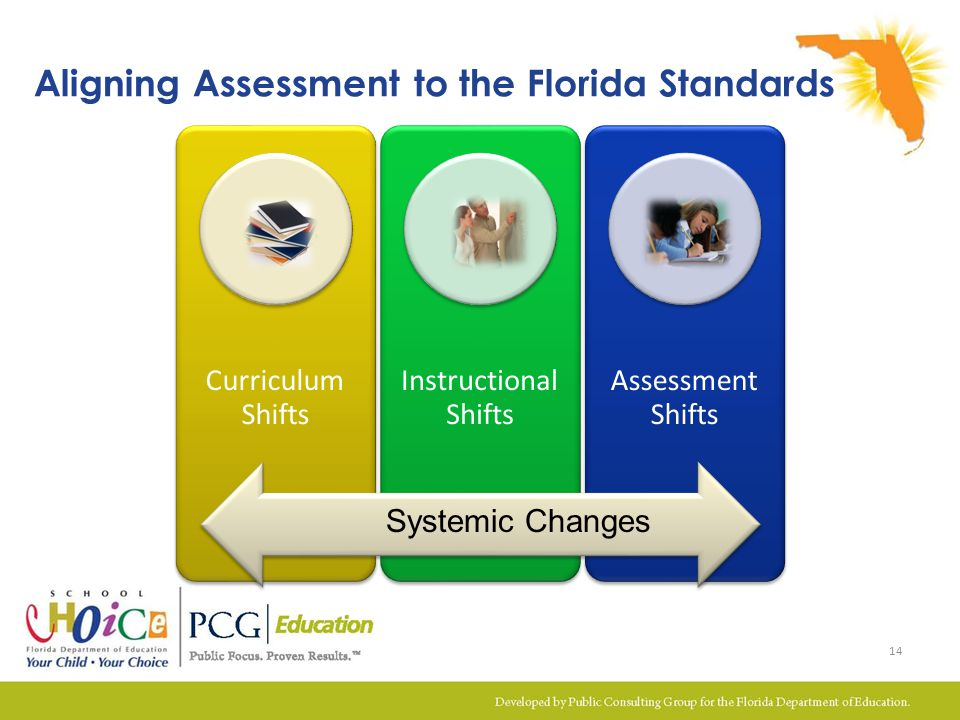 Aligning Assessment to the Florida Standards
