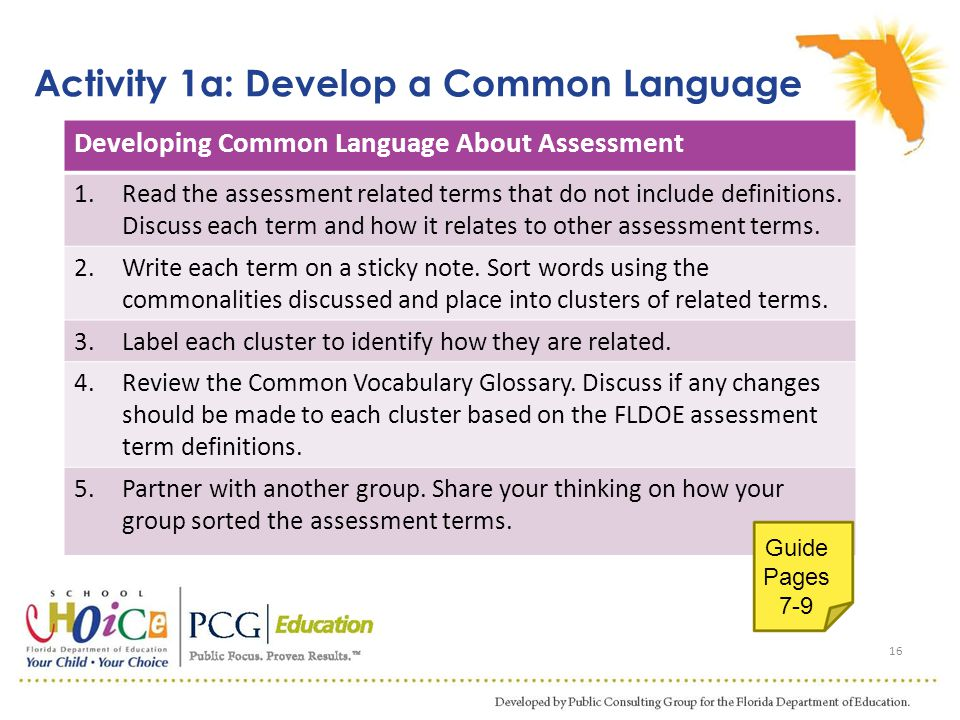 Activity 1a: Develop a Common Language