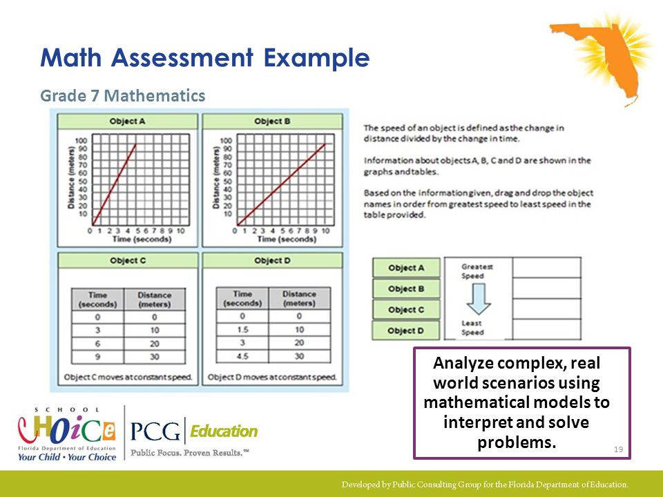 Math Assessment Example