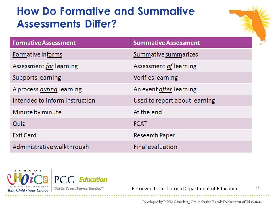 How Do Formative and Summative Assessments Differ