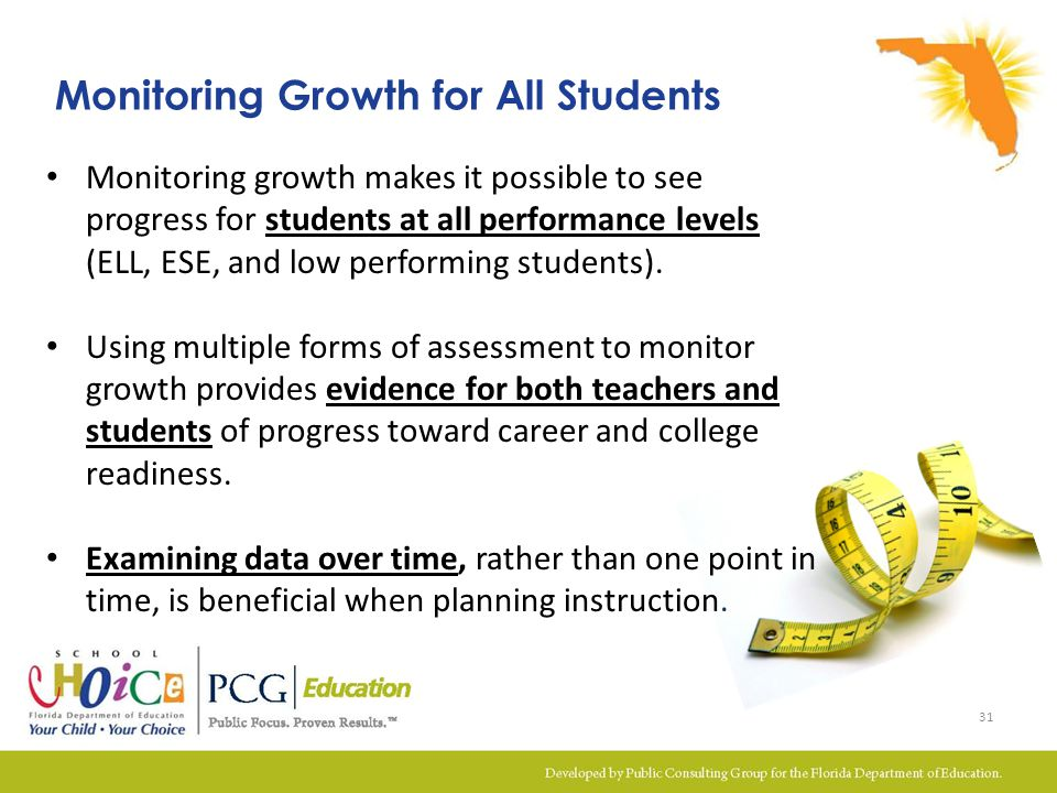 Monitoring Growth for All Students