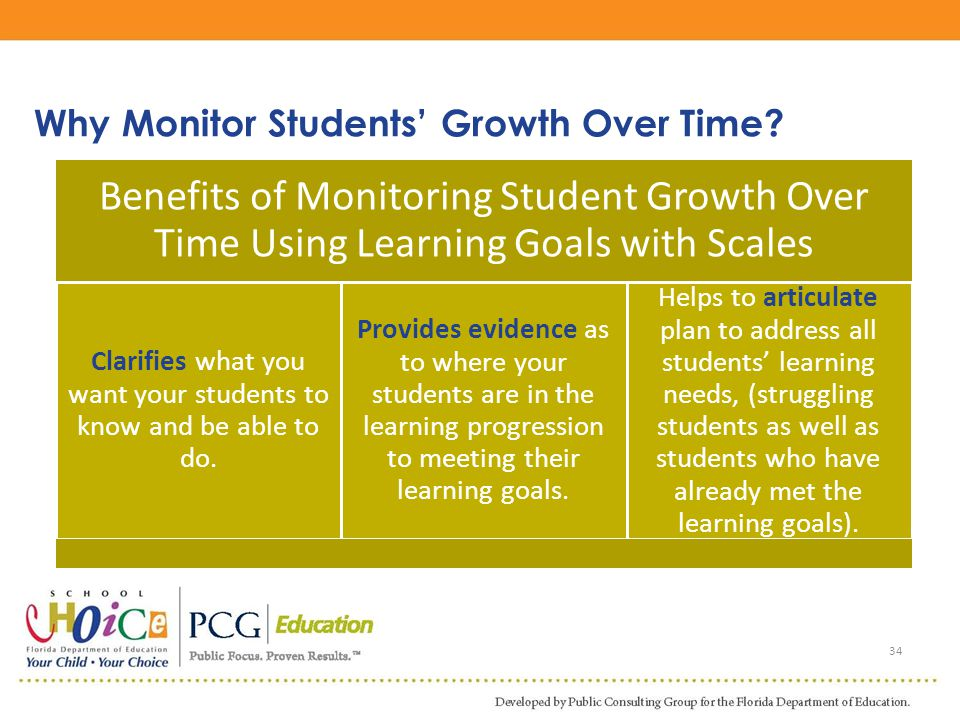 Why Monitor Students' Growth Over Time