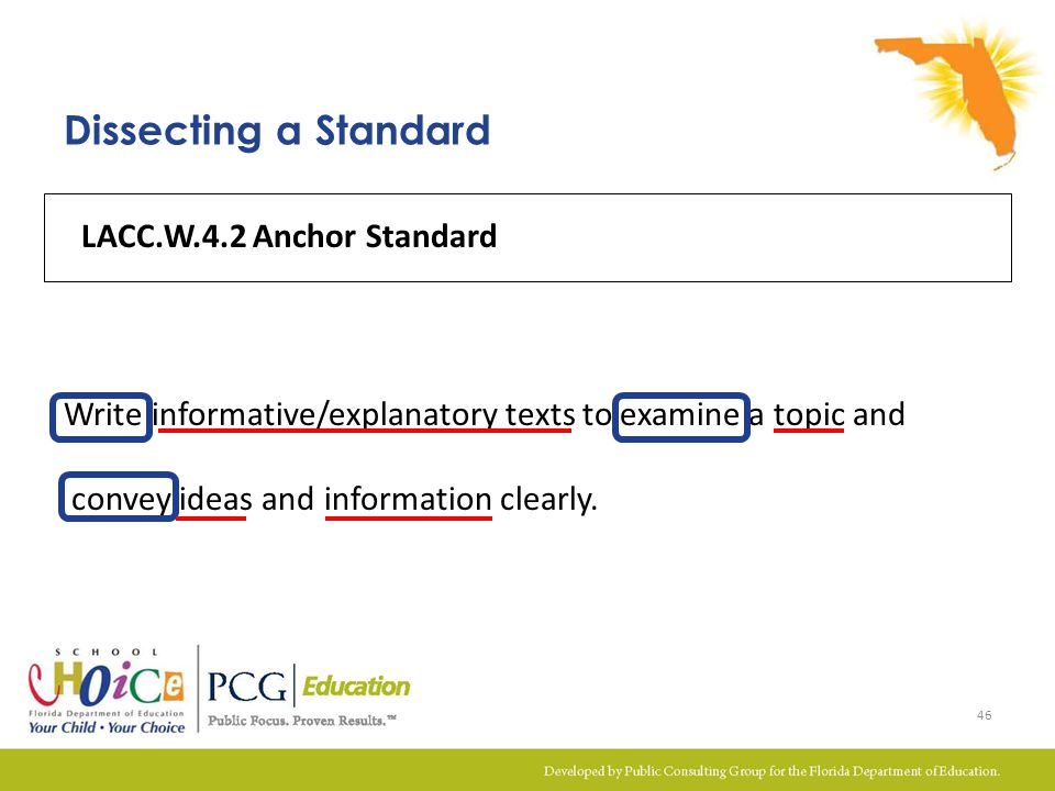 Dissecting a Standard LACC.W.4.2 Anchor Standard