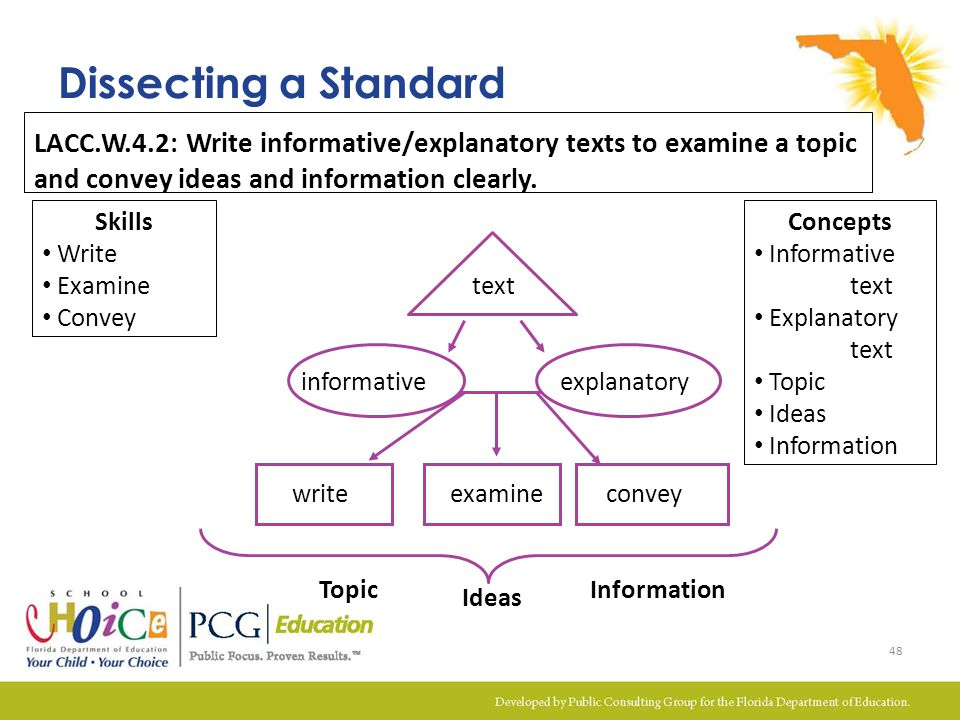 Dissecting a Standard LACC.W.4.2: Write informative/explanatory texts to examine a topic and convey ideas and information clearly.
