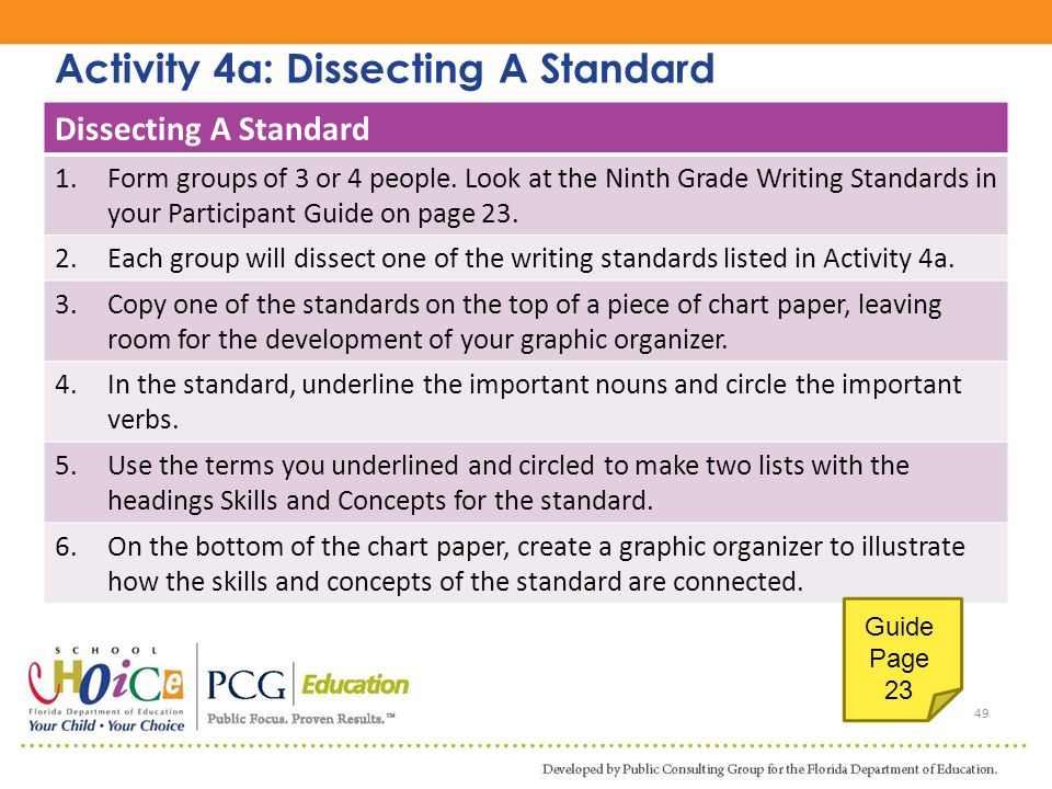 Activity 4a: Dissecting A Standard