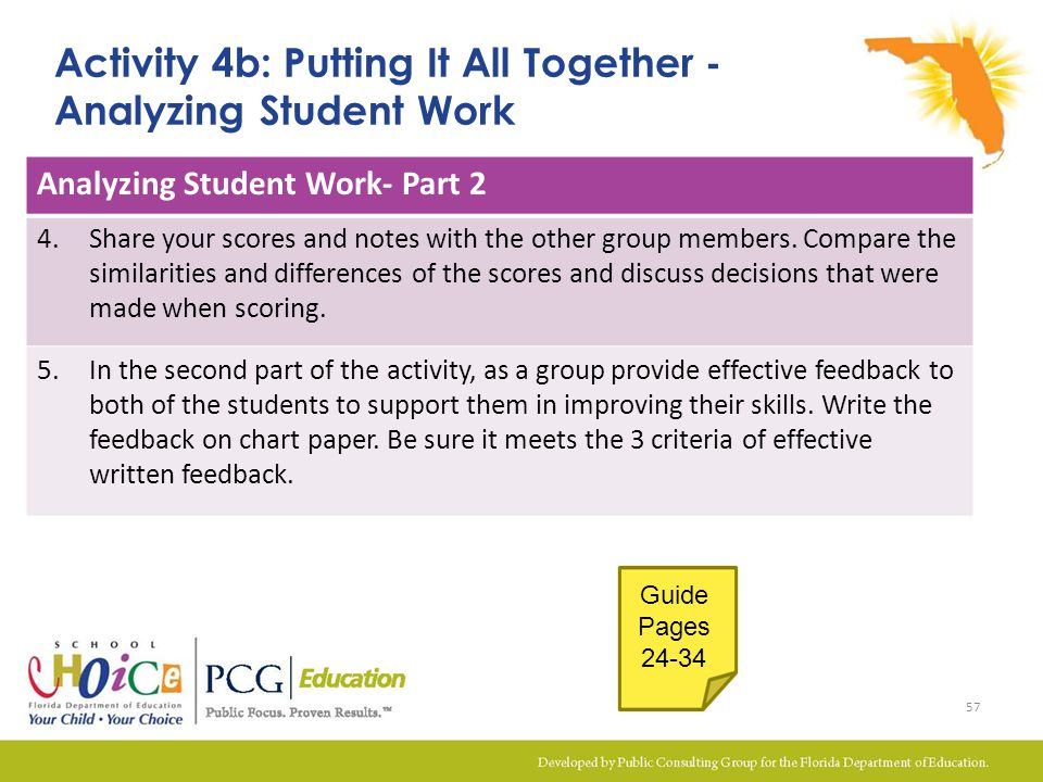 Activity 4b: Putting It All Together - Analyzing Student Work