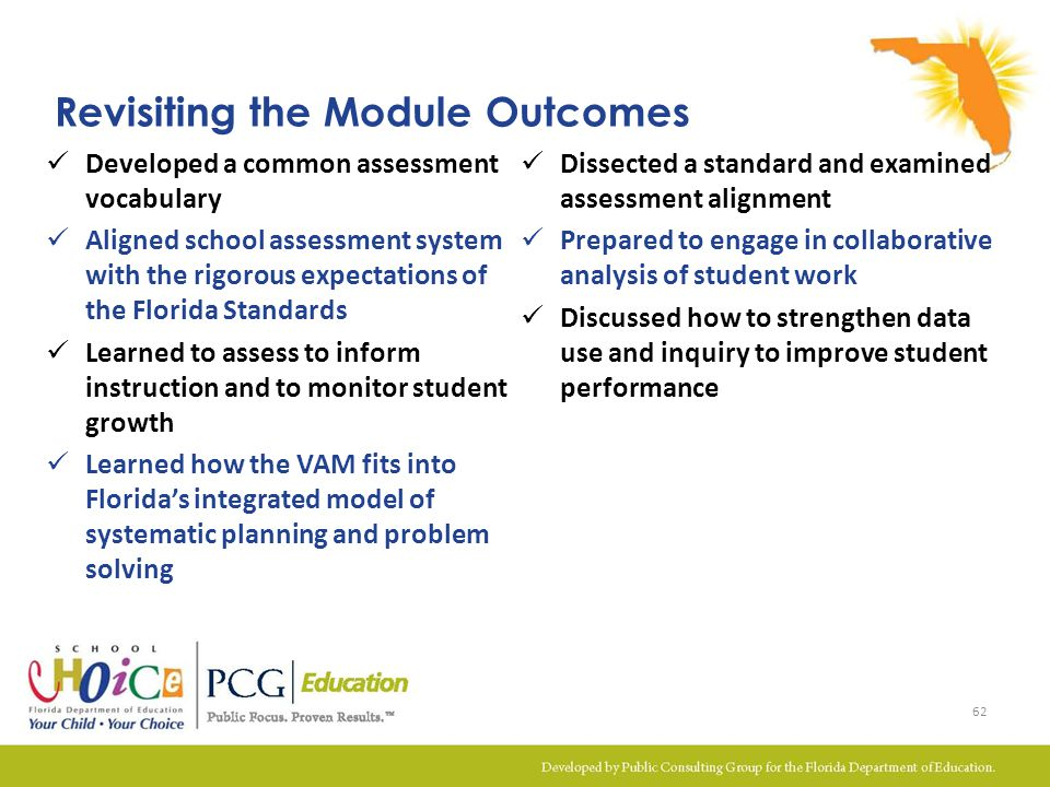 Revisiting the Module Outcomes