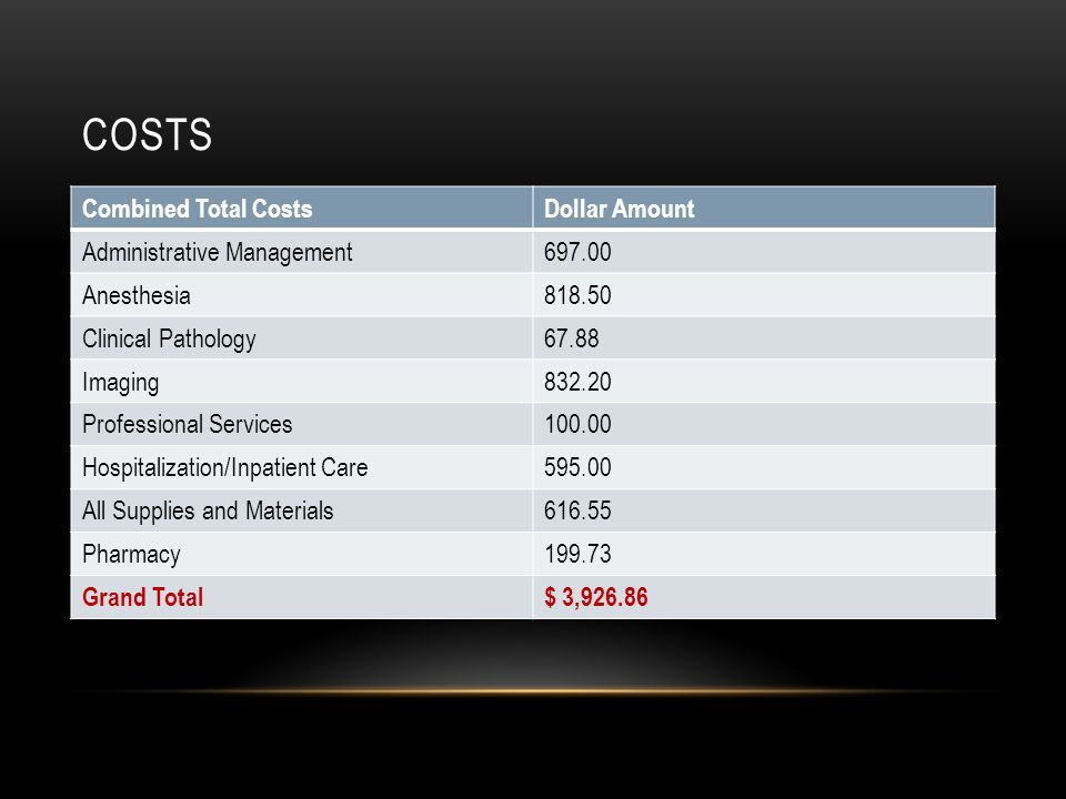 Costs Combined Total Costs Dollar Amount Administrative Management
