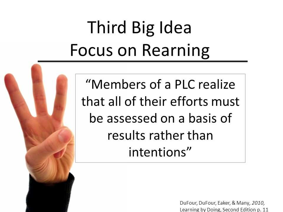 Third Big Idea Focus on Rearning