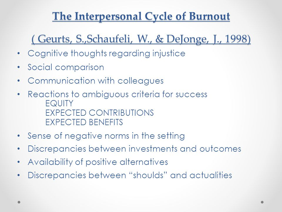 The Interpersonal Cycle of Burnout ( Geurts, S. ,Schaufeli, W