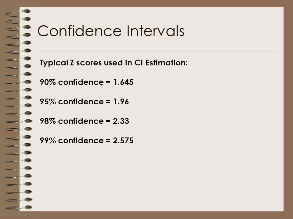 Confidence Intervals Typical Z scores used in CI Estimation:
