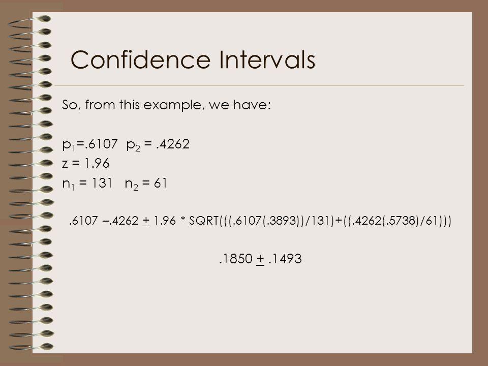 .6107 –.4262 + 1.96 * SQRT(((.6107(.3893))/131)+((.4262(.5738)/61)))