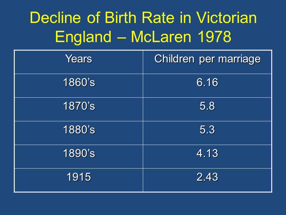 Decline of Birth Rate in Victorian England – McLaren 1978