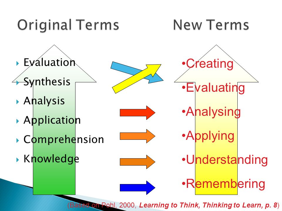 Original Terms New Terms