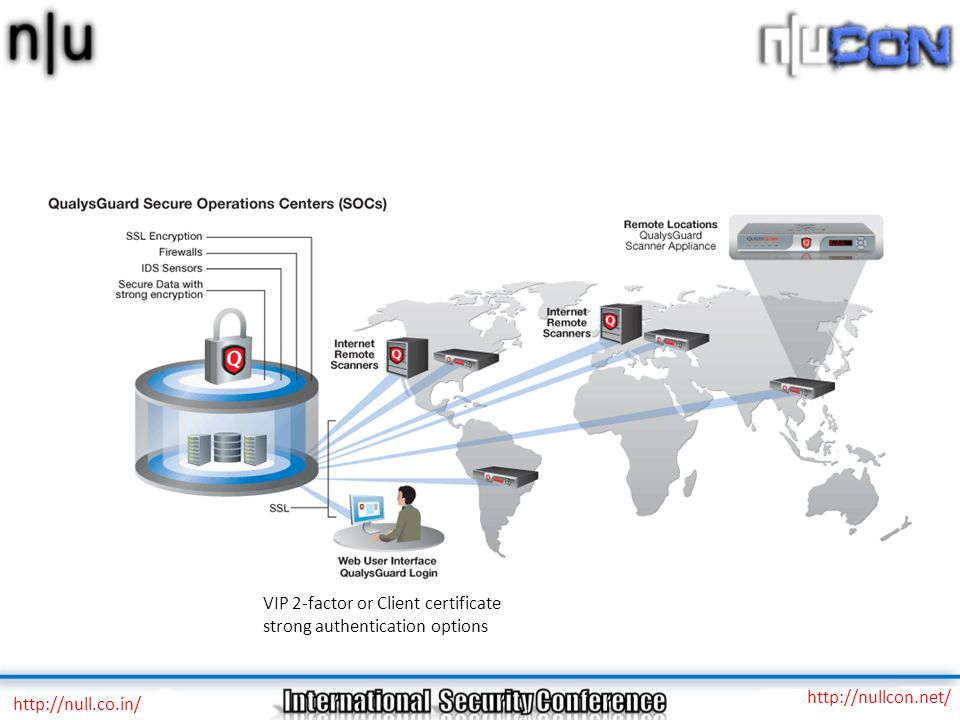 VIP 2-factor or Client certificate strong authentication options