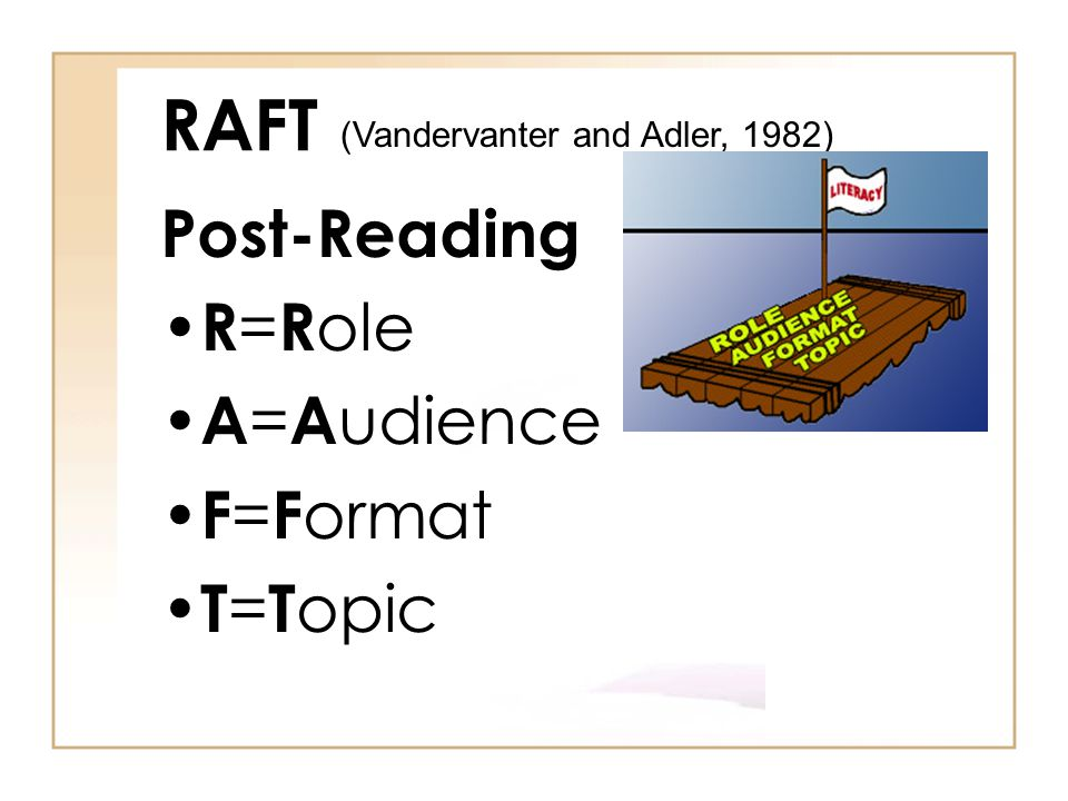 RAFT Post-Reading R=Role A=Audience F=Format T=Topic