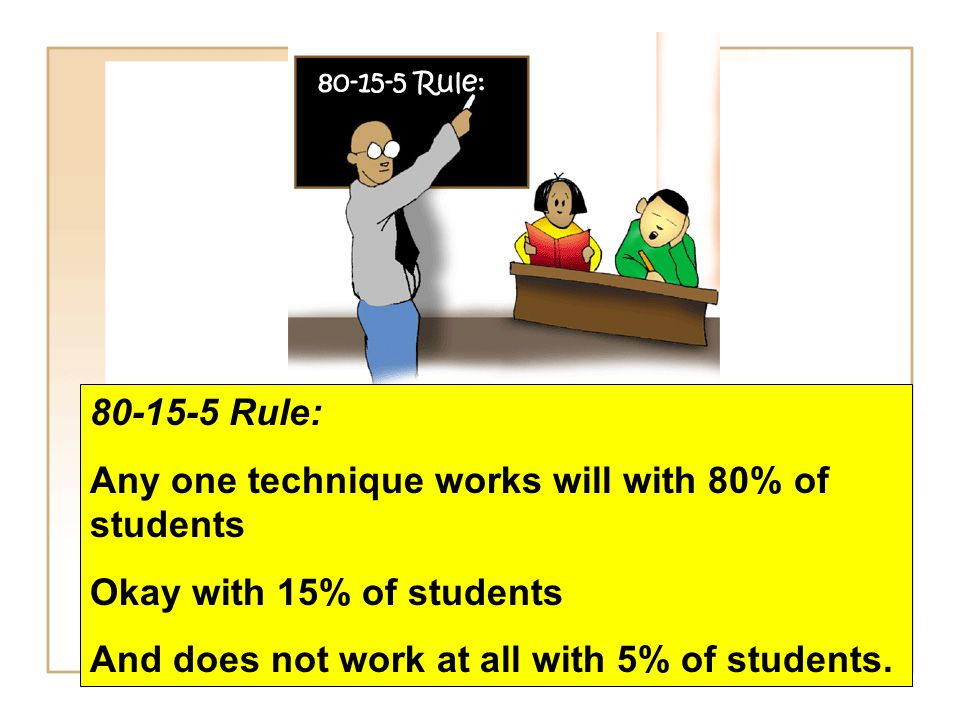 80-15-5 Rule: Any one technique works will with 80% of students.
