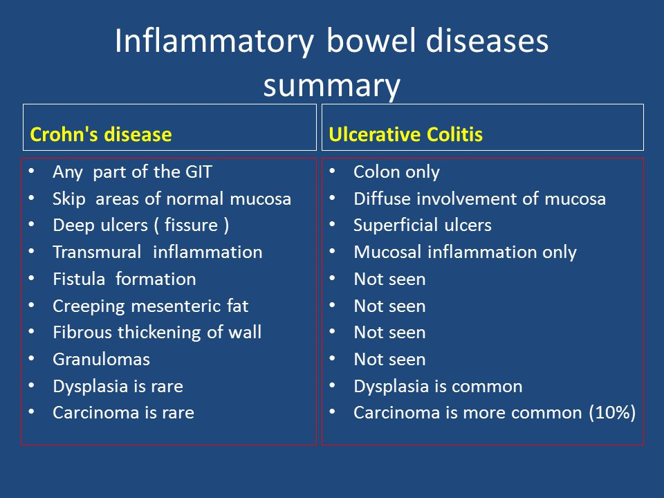 Inflammatory bowel diseases summary
