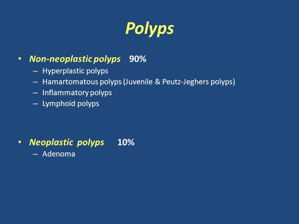 Polyps Non-neoplastic polyps 90% Neoplastic polyps 10%