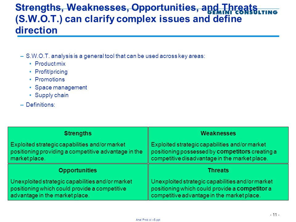Strengths, Weaknesses, Opportunities, and Threats (S. W. O. T