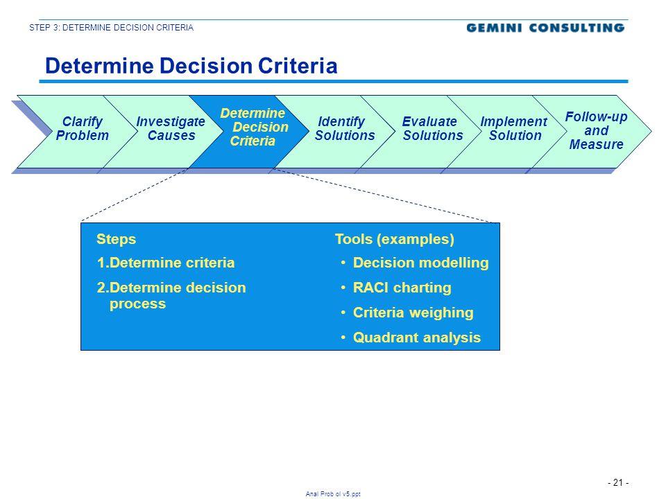 Determine Decision Criteria