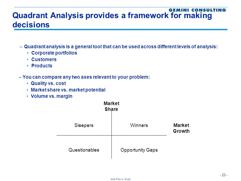 Quadrant Analysis provides a framework for making decisions